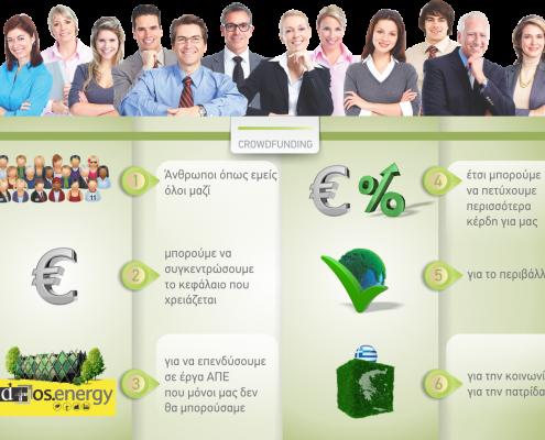 infographic-crowdfunding-5-1